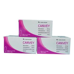 Thuốc Canvey 150mg – Metronidazol 150mg - Giá bán, Mua ở đâu